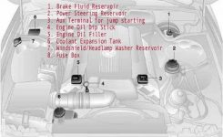 Bmw E60 Engine Diagram Similiar Bmw I Engine Diagram Keywords pertaining to Bmw 1 Series Engine Diagram