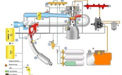 Bosch Dual-Fuel – Future Of Diesel Engines? | Gazeo within Diesel Engine Fuel System Diagram
