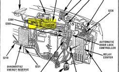 Cadillac Eldorado Questions – Where Is The Bcm Located On A 1995 for 1999 Cadillac Deville Engine Diagram