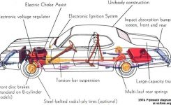 Car Engine Diagram For Kids – Google Search | C☆Rs | Pinterest throughout Diagram Of A Car Engine