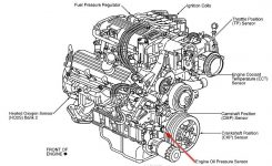 Car Engine Diagram How A Car Engine Works Animagraffs Car Engine inside Diagram Of A Car Engine