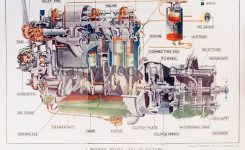 Car Engine Diagram Stock Photos & Car Engine Diagram Stock Images with regard to Diagram Of A Car Engine