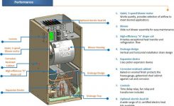 Carrier Air Conditioner Parts Diagram Aircon Central Handler in Parts Of A Central Air Conditioner Diagram