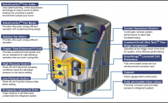 Central Air Conditioner Parts Diagram Air 1 Final Quintessence within Parts Of A Central Air Conditioner Diagram