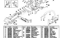 Chainsaw Manuals | Page 21 for Stihl Ms 260 Pro Parts Diagram