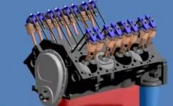 Chevy V8 Engine Animation – Youtube with regard to Diagram Of A V8 Engine