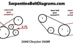 Chrysler 300M Belt Diagram throughout 2000 Chrysler 300M Engine Diagram