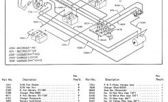 Club Car Wiring Diagram 36 Volt To Club Car Wiring Diagrams For with Club Car Golf Cart Parts Diagram