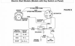 Coleman 5000 Schematic – Fixya regarding Coleman Powermate 5000 Parts Diagram