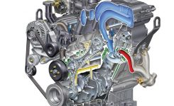 Colingreenlee's Blog: Travel within 2003 Ford Explorer Engine Diagram