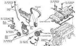 Collection Mazda 626 Engine Parts Diagram Pictures – Wiring throughout Mazda 3 Engine Parts Diagram