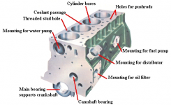 Components Of Automobile Engine ~ Mechanical Engineering throughout Diagram Of An Engine Block