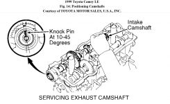 Correct Camshaft Timing Marks After Removal Of Camshafts inside 2004 Toyota Camry Engine Parts Diagram