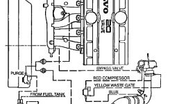 Couple More Questions On My Beater intended for 1998 Volvo V70 Engine Diagram