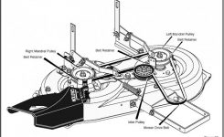 Craftsman Riding Lawn Mower Parts Diagram | Wiring Diagram And for Craftsman Riding Mower Parts Diagram