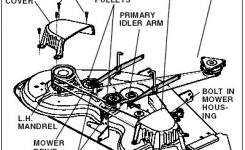 Craftsman Riding Tractor Parts Diagram | Tractor Parts Diagram And regarding Craftsman Mower Deck Parts Diagram