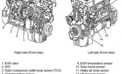 Detroit Diesel | Diesel Engine Troubleshooting within Detroit 60 Series Engine Diagram