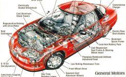 Diagram Of Car Engine Parts. Wiring. Wiring Diagram For Cars with Diagram Of Car Wheel Parts