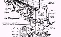Diesel Engine Diagram Murphy Panel Wiring Diagram For John Deere with regard to Schematic Diagram Of Diesel Engine