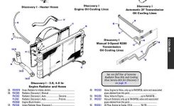 Discovery I Cooling & Heating Radiator, Hose – Rovers North with 2003 Land Rover Discovery Engine Diagram