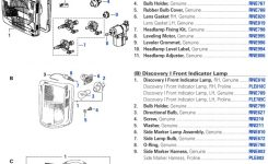 Discovery I, Electrical, Front Lights – Rovers North – Classic with Land Rover Discovery Parts Diagram