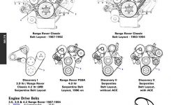 Discovery I V8 Engine Alternator – Rovers North – Classic Land inside 2003 Land Rover Discovery Engine Diagram