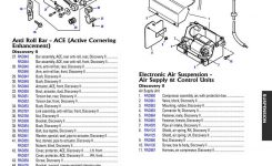 Discovery Ii Front Axle Suspension – Rovers North – Classic Land in Land Rover Discovery Parts Diagram