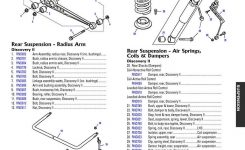 Discovery Ii Rear Axle Suspension – Rovers North – Classic Land throughout Land Rover Discovery Parts Diagram