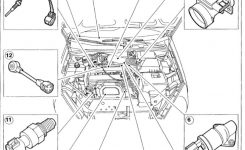 Do You Know Where The Coolant Temp Sensor Is Located? with regard to 2002 Ford Focus Engine Diagram