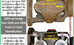 Dodgefrontdriveshaft2003-Up – Torque King 4X4 intended for 2003 Dodge Ram 1500 Parts Diagram