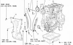 Does The 2.4L I4 Have A Timing Belt Or Chain? – Kia Forum throughout 2004 Kia Sorento Engine Diagram