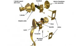 Door Knob Parts Diagram | Door Locks And Knobs in Diagram Of Door Knob Parts