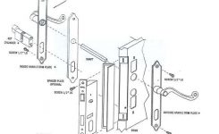 Door Knob Parts Diagram | Wiring Diagram And Fuse Box Diagram pertaining to Diagram Of Door Lock Parts