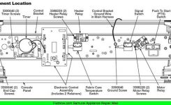 "Easy Fixes For Two Common Problems With The Whirlpool ""Even Heat within Whirlpool Duet Dryer Parts Diagram"