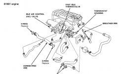 Engine Compartment Hose Diagram B18C1? – Honda-Tech – Honda Forum in 2000 Honda Civic Engine Diagram