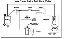 Engine Test Stand For Moto Guzzi Loop Frame Motorcycles – Loop within Engine Test Stand Wiring Diagram