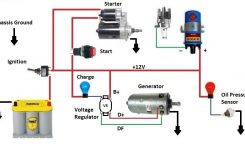 Engine Test Stand Wiring Diagram – Wiring Diagram And Schematic inside Engine Test Stand Wiring Diagram