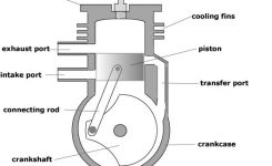 Er.manpreet Singh: Basic Terms Of Internal Combustion Engines/eme with Diagram Of A 2 Stroke Engine