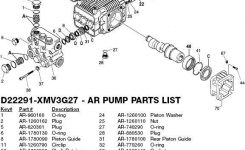 Ex-Cell Power Pressure Washer Model Zr2700 Pump & Replacement Parts. in Pressure Washer Pump Parts Diagram
