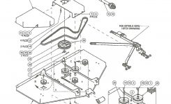 Farm King Finish Mower Parts regarding King Kutter Finish Mower Parts Diagram