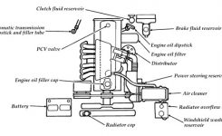 Ford 300 Cid, 4.9L I-6 Engine Specs & Info throughout 1986 Ford F150 Engine Diagram