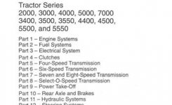 Ford 3000 Tractor Parts Diagram Uk | Tractor Parts Diagram And for Ford 2000 Tractor Parts Diagram