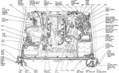 Ford 4 6 Engine Parts Diagram. Ford. Wiring Diagram For Cars throughout Lincoln Town Car Parts Diagram