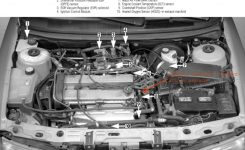Ford Contour. Price, Modifications, Pictures. Moibibiki with regard to 1998 Ford Contour Engine Diagram