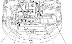 Ford Engine Diagram Ford Flex Engine Diagram Ford Wiring Diagrams intended for Ford Focus Engine Diagram 2001