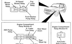 Ford Explorer Mk2 – Second Generation (1995 – 2001) – Fuse Box with 1999 Ford Explorer Engine Diagram