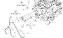 Ford F150 F250 Replace Serpentine Belt How To – Ford-Trucks within Ford F150 5.4 Engine Diagram