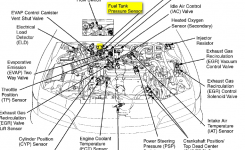 Fuel Tank Pressure Sensor Location On A 96 Honda Accord Lx within 1995 Honda Accord Engine Diagram