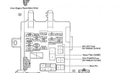 Fuse Issue? Where Is Fuse For All This Stuff Actually Located? in 1999 Toyota Corolla Engine Diagram