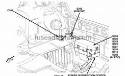 Fuses And Relays Box Diagram Chrysler 300 intended for 2000 Chrysler 300M Engine Diagram